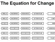 ecuacioncambio
